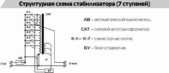 Схема стабилизатора снпто 14